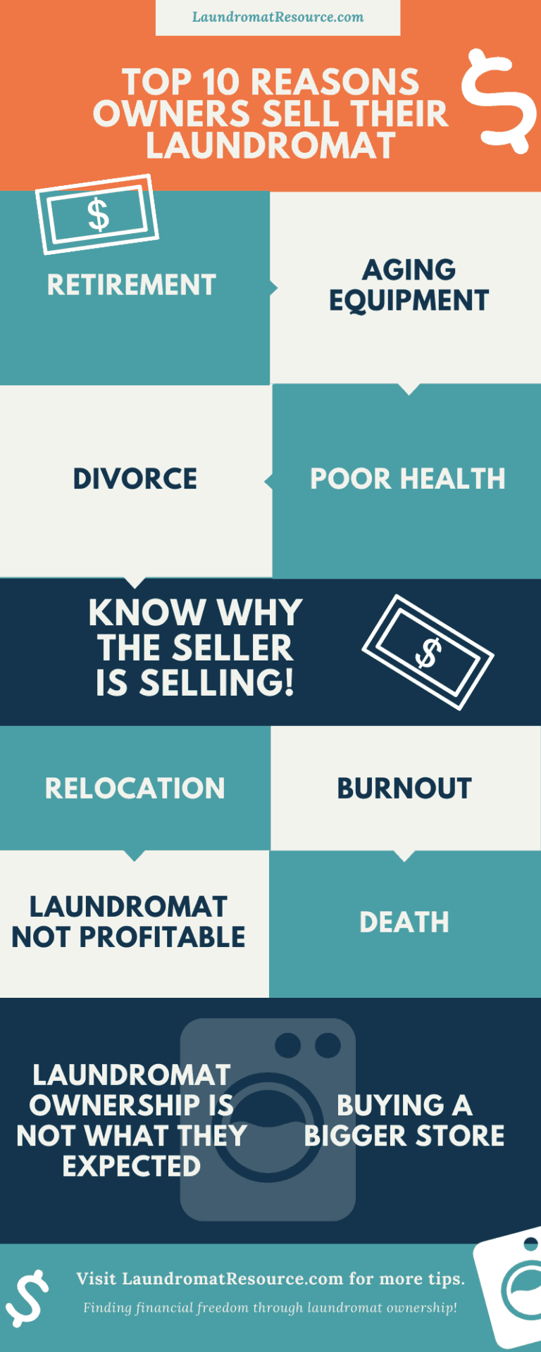 10 reasons laundromat owners sell their laundromat